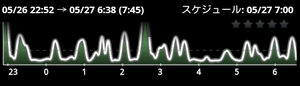 Sleep_26_05_22_52
